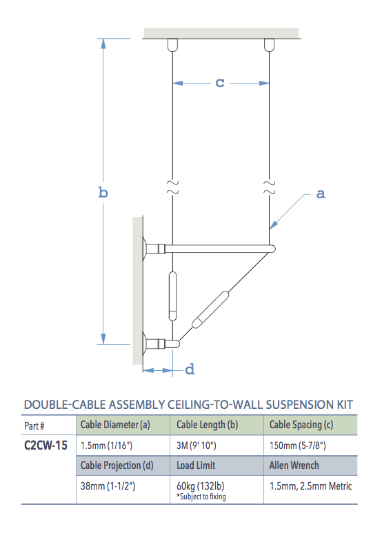 Specifications for C2CW-15